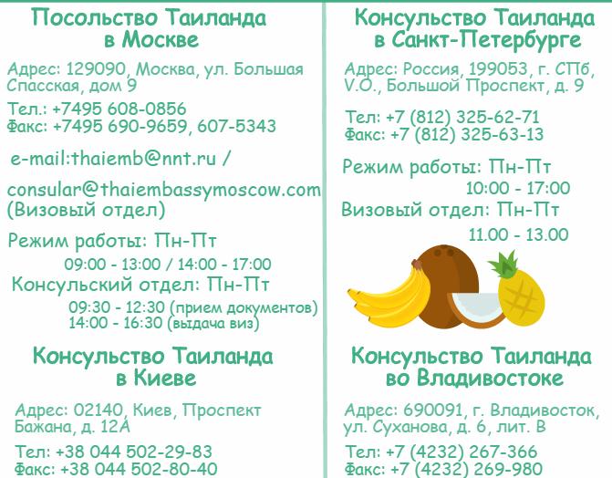 Официальные представительства Таиланда в России