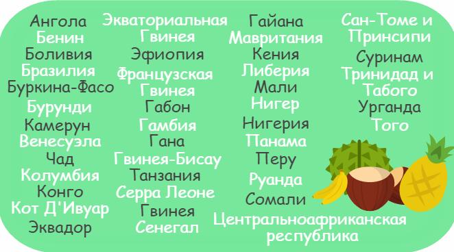 Список стран с Жёлтой лихорадкой