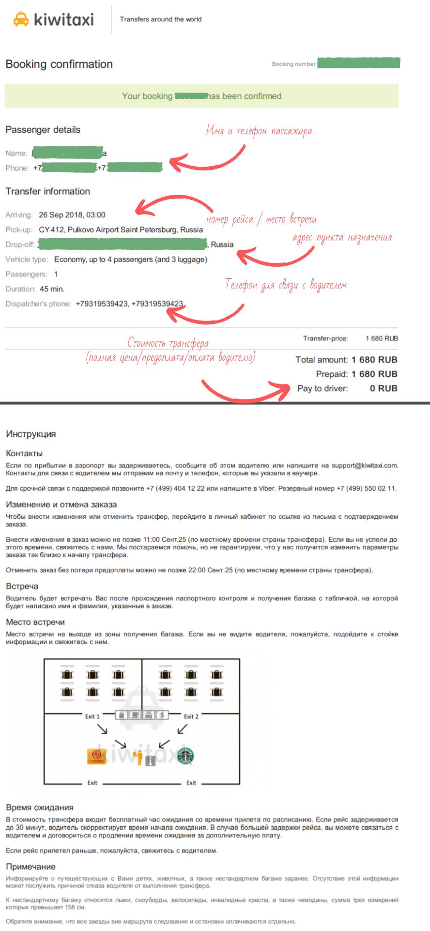 Скрин ваучера СПб(кивитакси)