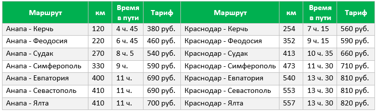 Цена на «Единый» билет (без поезда) в Крым в 2017 году