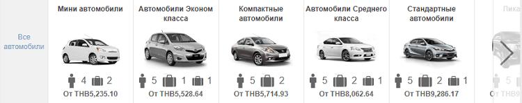 Аренда авто Пхукет Патонг