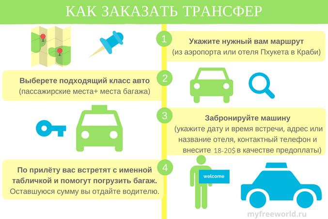 Как заказать трансфер (инфографика)