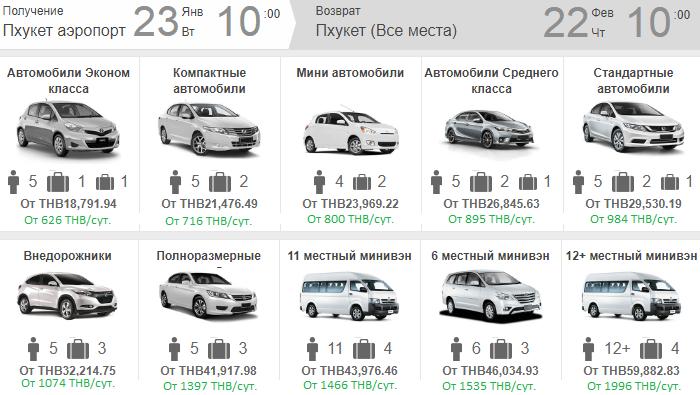 Аренда автомобиля на месяц Пхукет (цены)