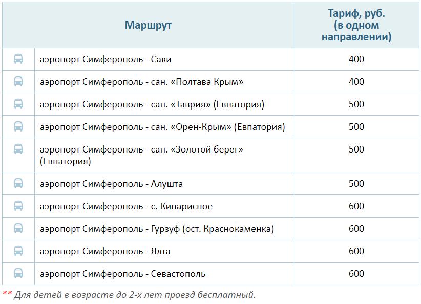 Цены на автобус из аэропорта