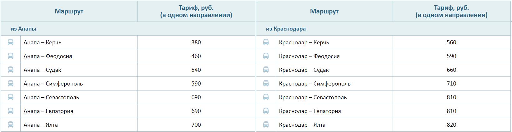 Цены на автобус по единому билету