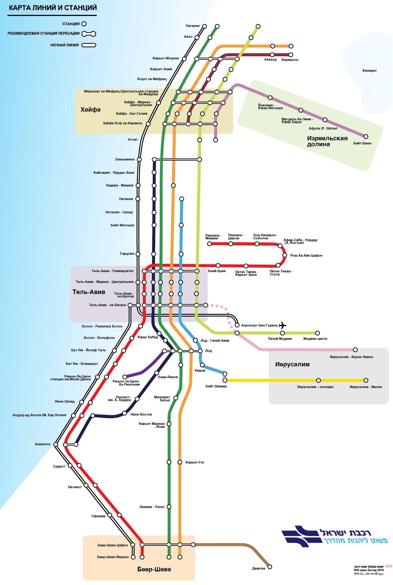 Схема движения Ракевет
