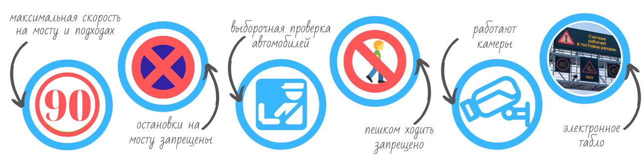 Правила на Крымском мосту