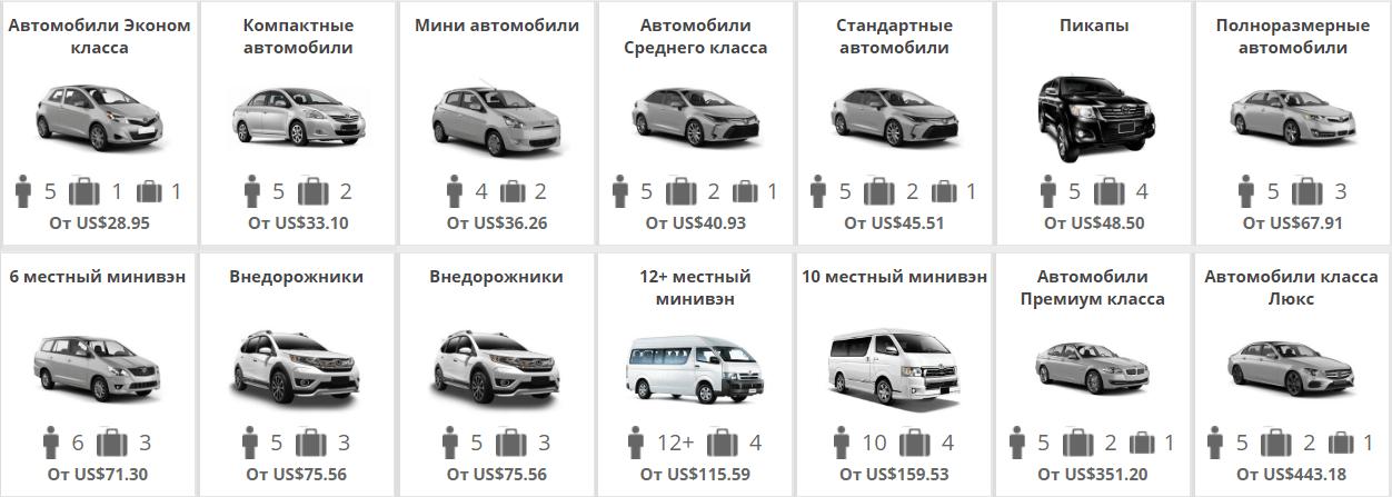 Аренда машины на 1 день Пхукет (цены)