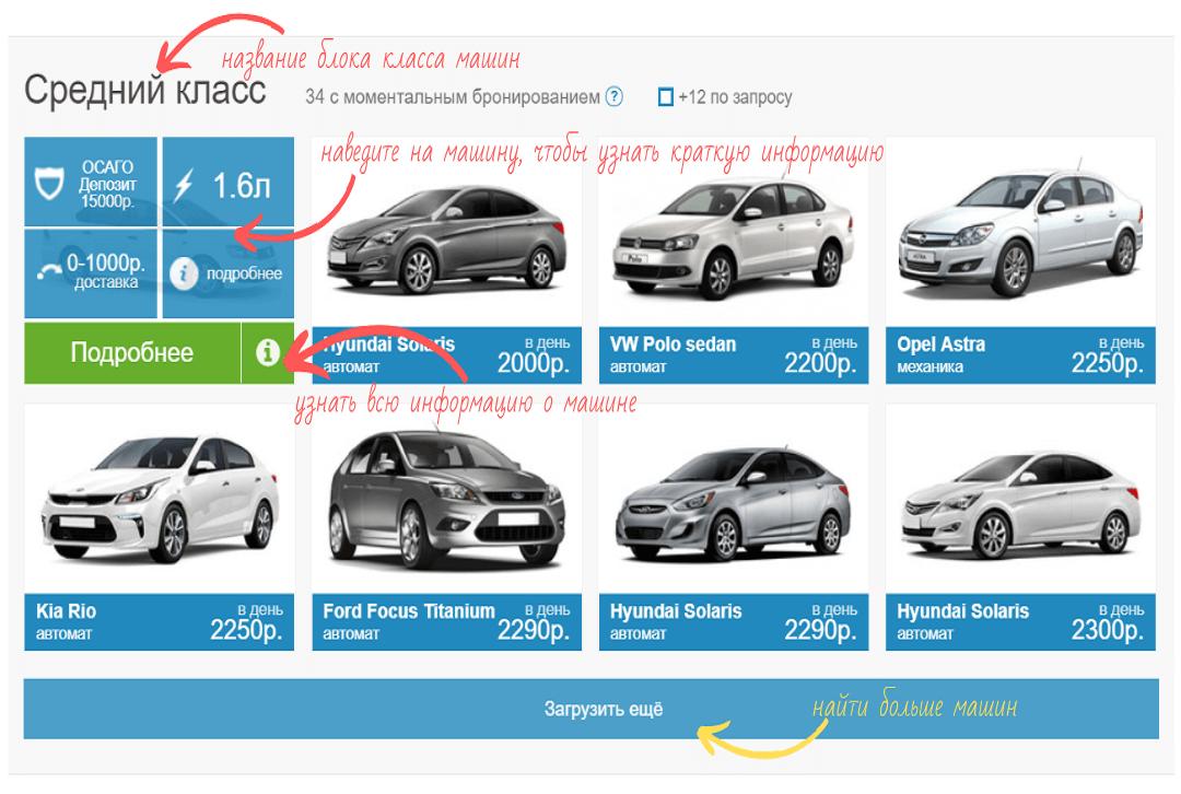 Скрин результата поиска машины в форме