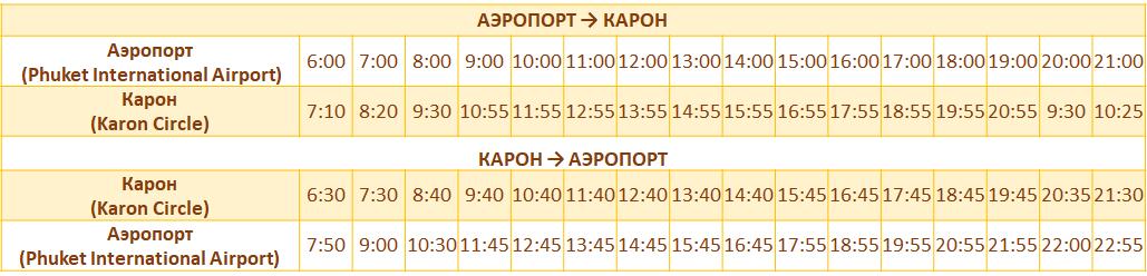 Расписание аэропорт — Карон