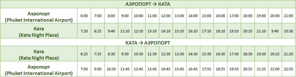 Расписание аэропорт — Ката