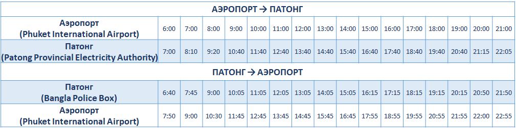 Расписание аэропорт — Патонг