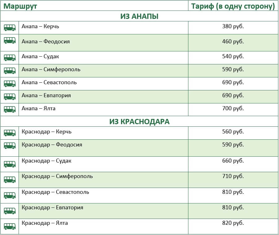 Таблица с ценами на проезд в автобусе по тарифу единый билет (от ж/д вокзала)