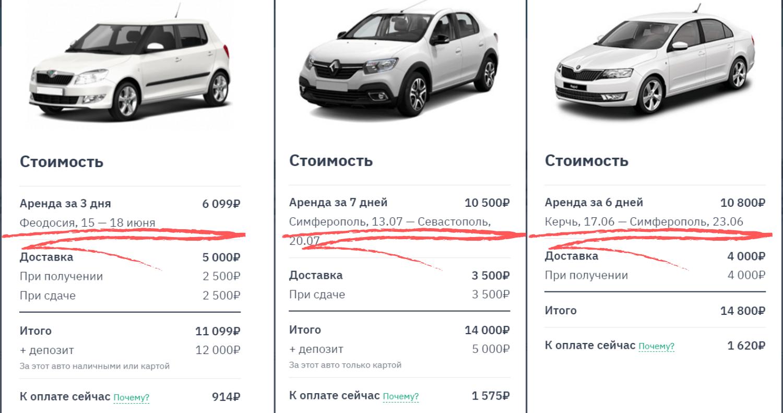 Пример стоимости доставки арендованного авто в Крыму